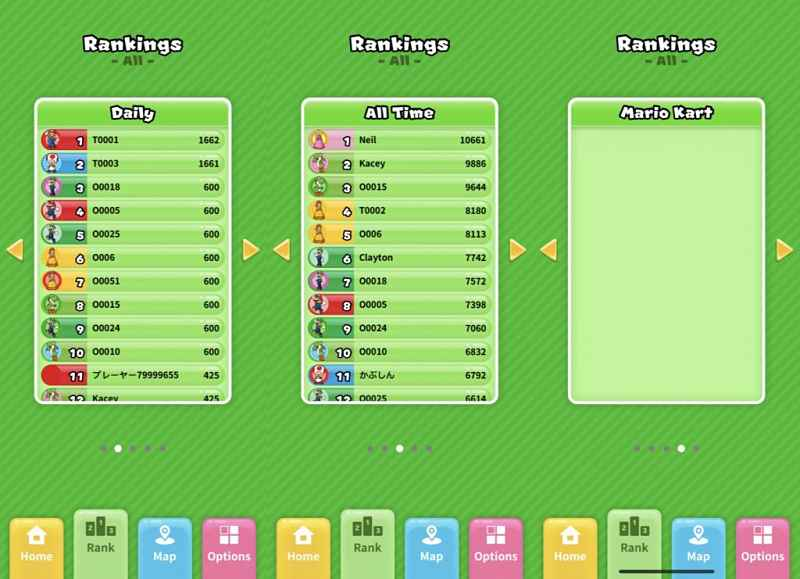 Tela de ranking do aplicativo Super Nintendo World