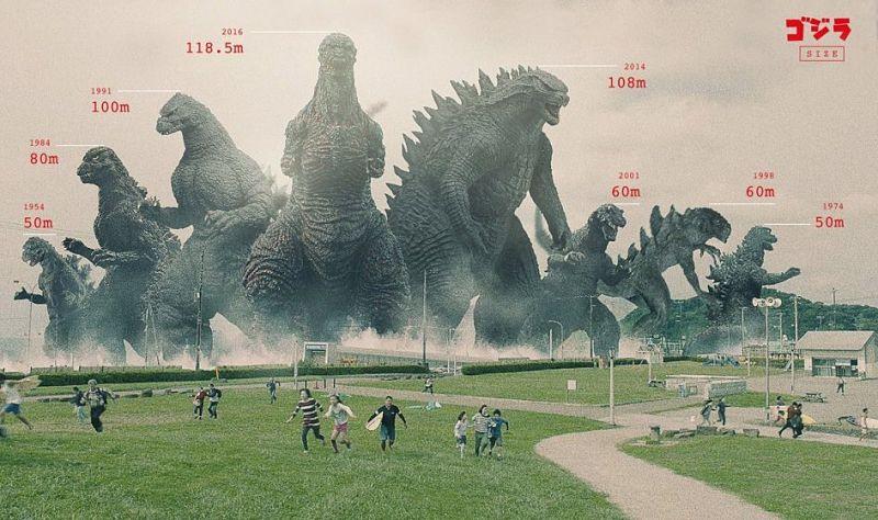 Tamanho do Gojira/Godzilla